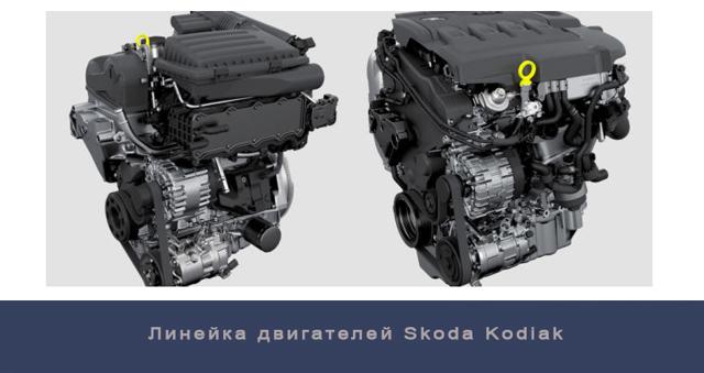 Сколько масла в двигателе Шкода Кодиак