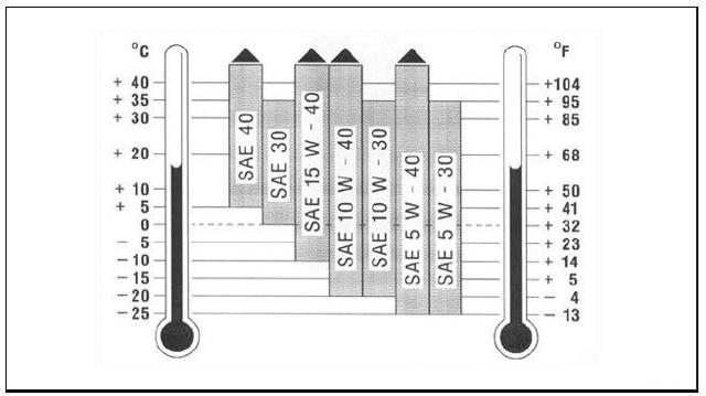 Сколько литров масла нужно заливать в двигатель Лада Веста sw Кросс 1.8