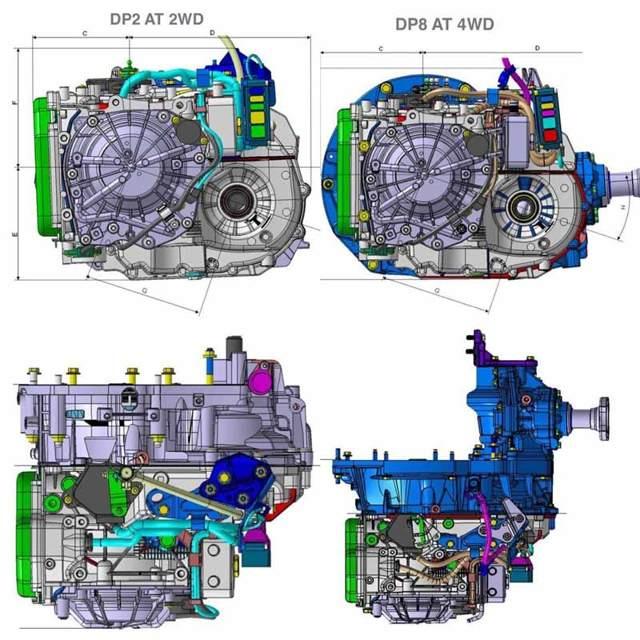 Сколько масла в АКПП (коробка автомат) Рено Логан 1.6 8 и 16 клапанов