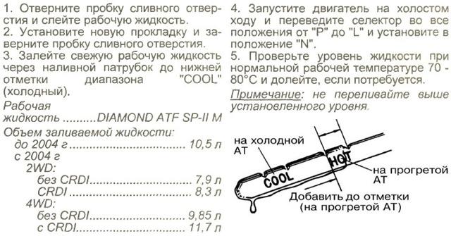 Сколько масла в АКПП (коробка автомат) Хендай Гранд Старекс