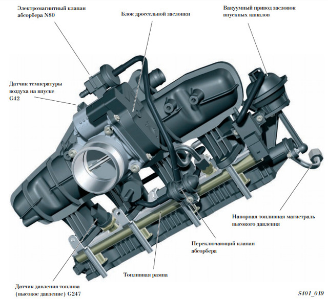 Сколько масла в двигателе Шкода Йети 1.8 tsi Турбо