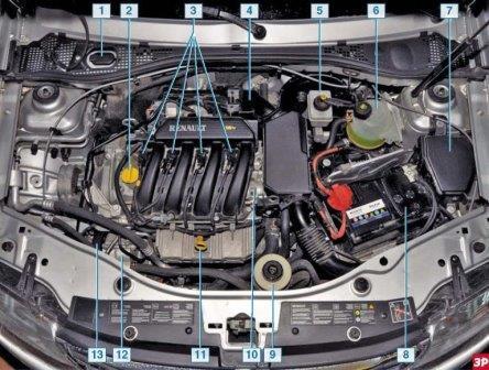 Сколько литров масла нужно заливать в двигатель renault К7М