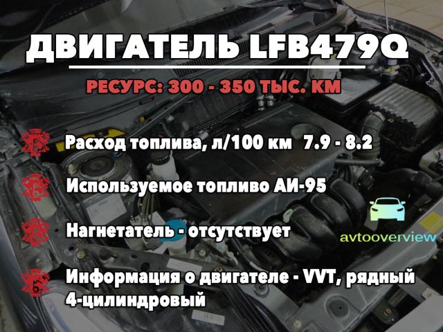 Какое масло лучше заливать в двигатель Лифан Х60