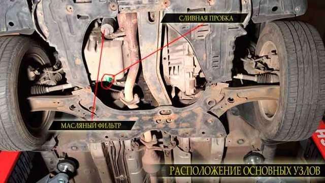Какое масло лучше заливать в двигатель Сузуки СХ4 1.6