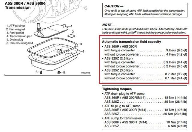 Сколько масла в АКПП (коробка автомат) БМВ Х5 Е70