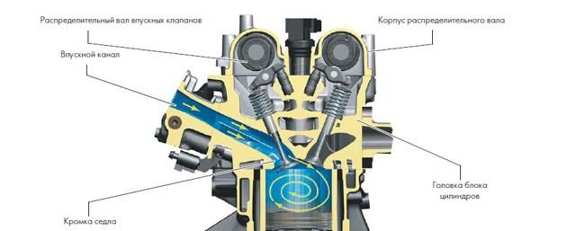 Какое масло заливать в двигатель Фольксваген Джетта 1.4 Турбо tsi 122 л. с.