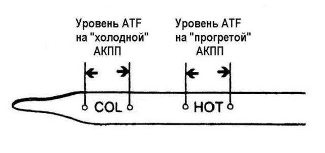 Какое масло заливать в АКПП (коробка автомат) Ховер Н5