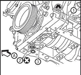 Сколько масла в двигателе Инфинити g35