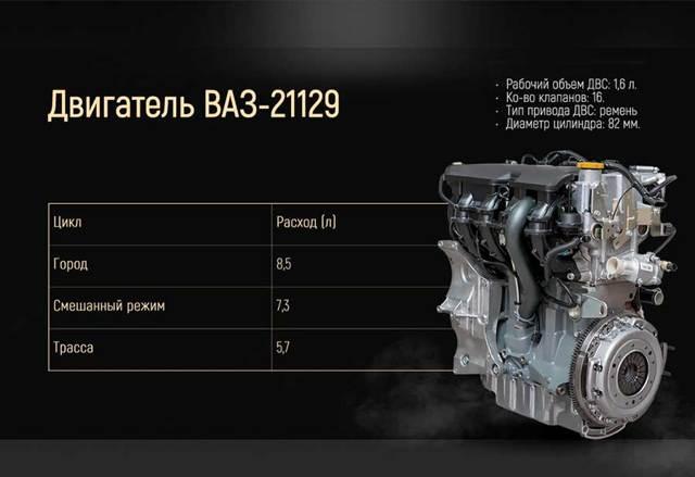 Какое масло лучше заливать в двигатель 16 клапанов Лада Гранта 1.6