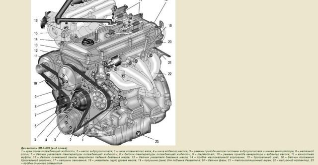 Сколько литров масла нужно заливать в двигатель ЗМЗ-409