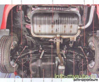 Сколько масла в двигателе Мицубиси Лансер 10