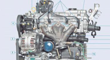 Какое масло заливать в двигатель renault К7М