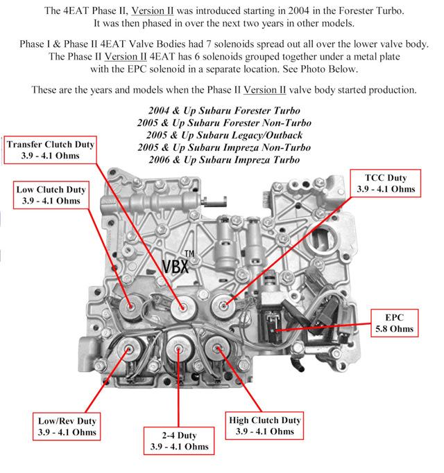 Какое масло заливать в АКПП (коробка автомат) Субару Аутбек