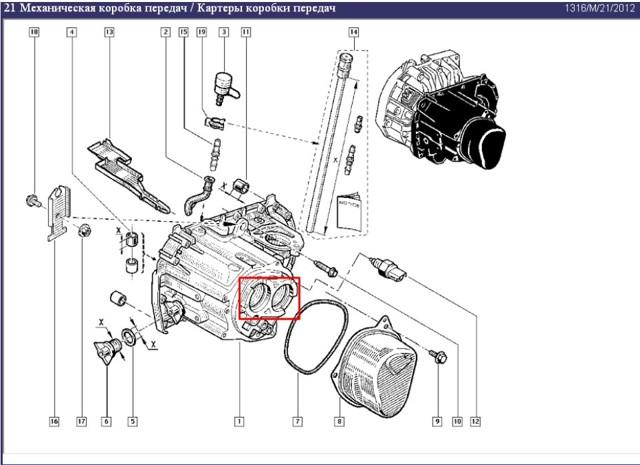 Сколько масла в МКПП (коробке передач) Рено Меган 2