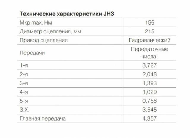 Сколько масла в МКПП (коробке передач) Лада Икс-Рэй