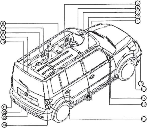 Сколько нужно литров масла для механической коробки передач Ховер Н3