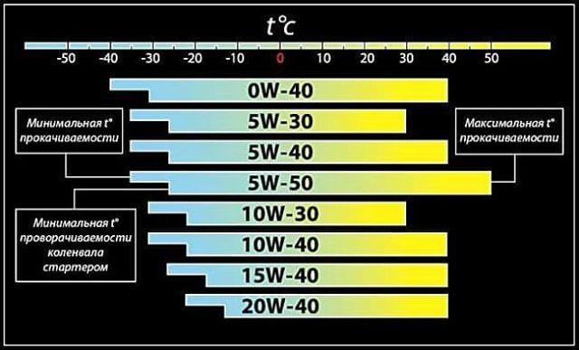 Обзор на моторное масло kixx g1 5w40 синтетика : характеристики, отзывы автолюбителей