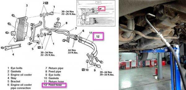 Какое масло заливать в АКПП (коробка автомат) Ситроен Джампер