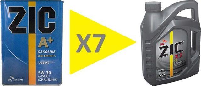 Обзор на моторное масло zic x7 ls 5w-30 : характеристики, отзывы автолюбителей