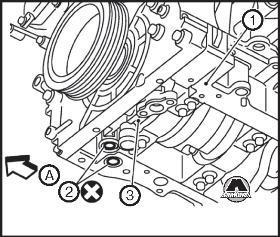 Какое масло лучше заливать в двигатель Инфинити g35 3.5