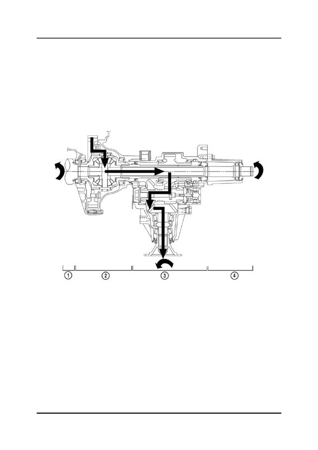 Сколько литров масла в механической коробке передач Мазда 6