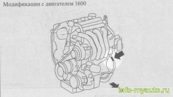 Сколько масла в двигателе Мицубиси asx