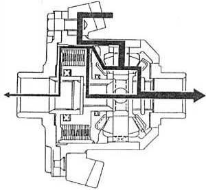 Сколько нужно литров масла для механической коробки передач Субару Импреза