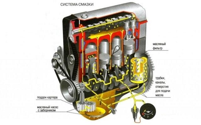 Сколько масла в двигателе Субару Аутбек