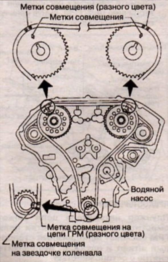 Сколько масла в двигателе Ниссан Максима