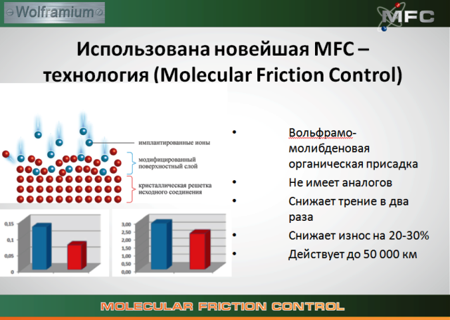 Честный обзор на моторное масло liqui moly molygen new generation 5w-30 синтетика : характеристики, отзывы