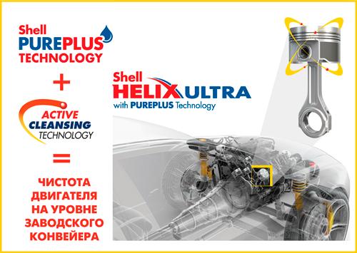 Детальный обзор моторного масла shell helix ultra 5w30 синтетика : характеристики, отзывы