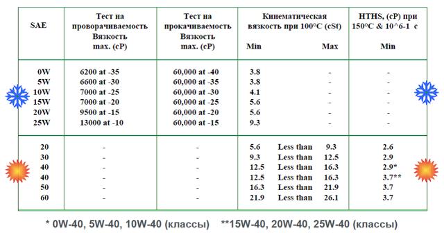Честный взгляд на моторное масло liqui moly molygen new generation 10w-40 полусинтетика : характеристики, отзывы
