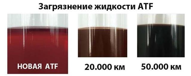 Сколько литров масла заливать в АКПП (коробку автомат) Мазды 6